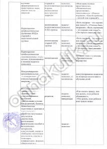 Перспективный план работы педагога-психолога